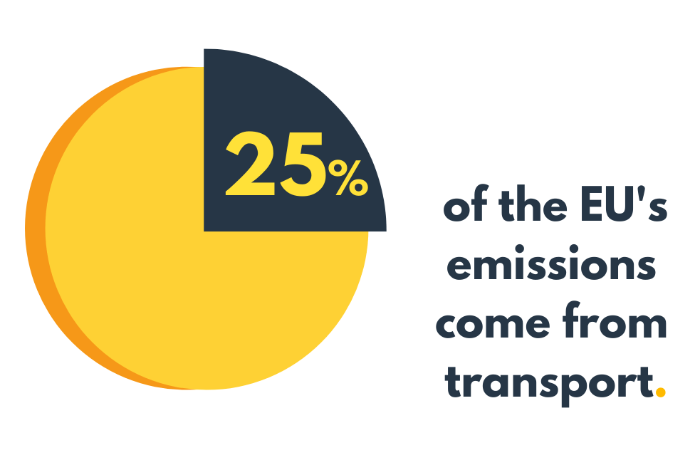 25% of overall greenhouse emissions in the EU come from transportation