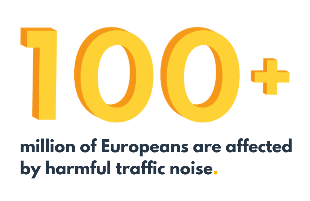 100+ million people are affected by harmful traffic noise